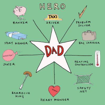 Hero Dad Compass Card